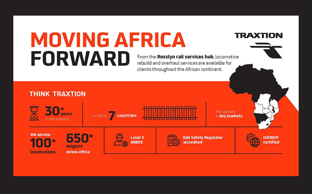 Moving Africa Forward